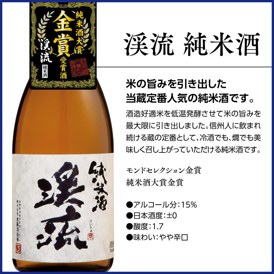 米の旨みを引き出した当蔵定番人気の純米酒